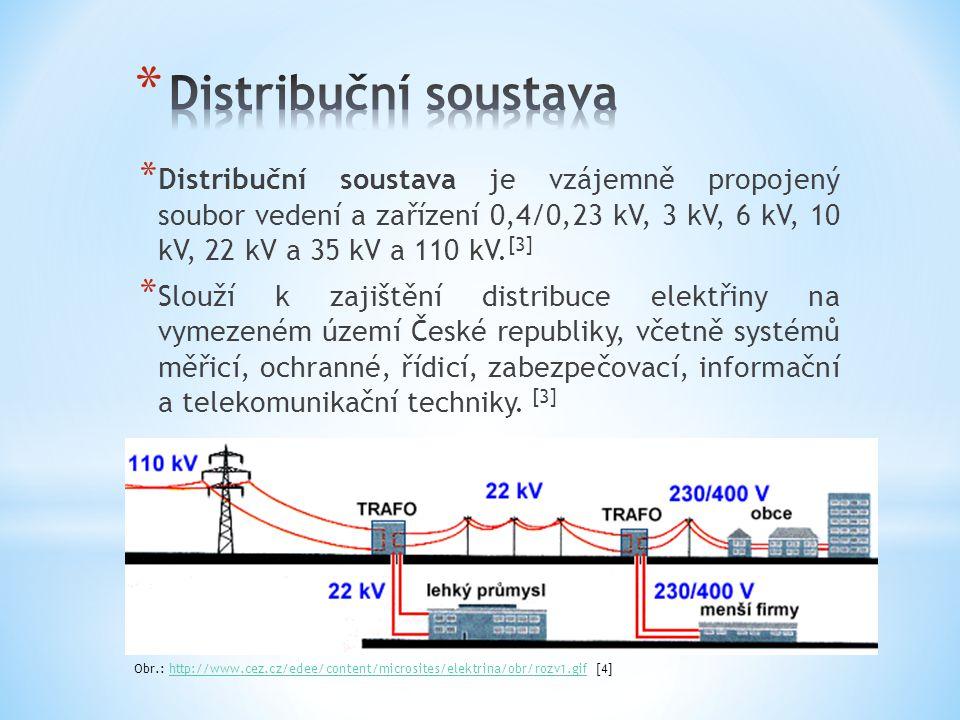 Distribuční soustava Distribuční soustava je vzájemně propojený soubor vedení a zařízení 0,4/0,23 kV, 3 kV, 6 kV, 10 kV, 22 kV a 35 kV a 110 kV.[3]